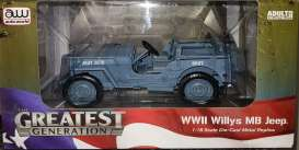 Willys Jeep - 1941 navy blue - 1:18 - Auto World - ML001B - AWML001B | The Diecast Company