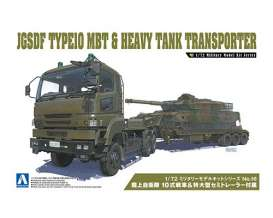 Military Vehicles  - 1:72 - Aoshima - 054321 - abk054321 | The Diecast Company